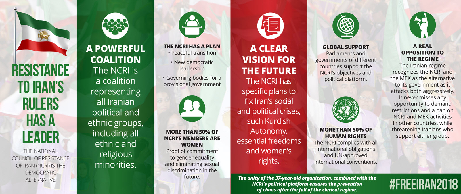 The National Council of Resistance of Iran (Ncri) Is the Democratic Alternative.