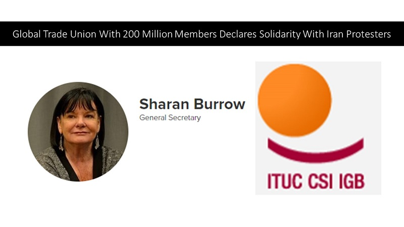 Trade unions global competition and options for solidarity # blogger.com