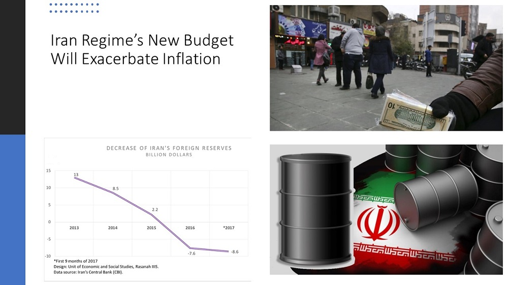 Iran Regime's New Budget Will Exacerbate Inflation