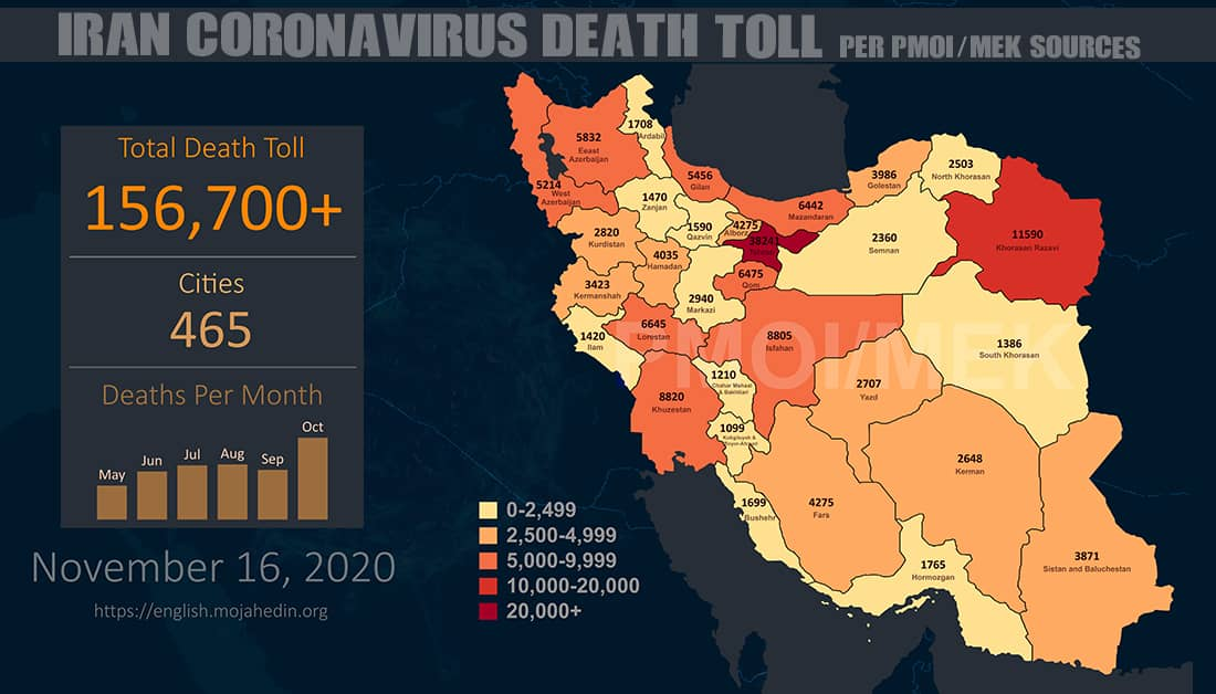 Coronavirus has taken the lives of more than156,700people in 465 cities across Iran