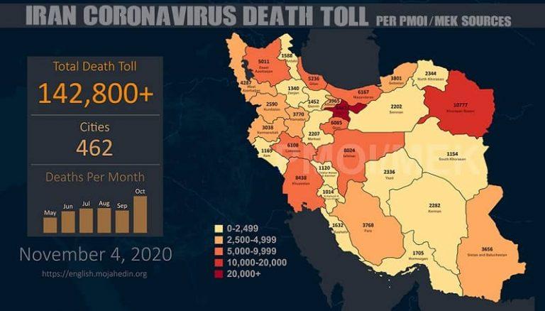 Iran: Coronavirus Death Toll Surpasses 142,800 in 462 Cities