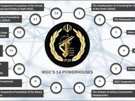 IRGC's powerhouses