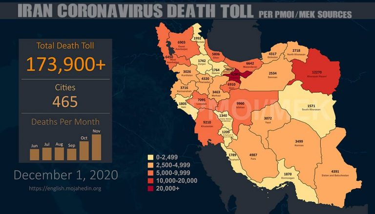 Iran: Coronavirus Death Toll in 465 Cities Exceeds 173,900