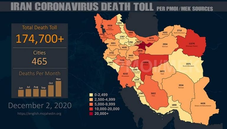 Iran: Coronavirus Death Toll in 465 Cities Exceeds 174,700