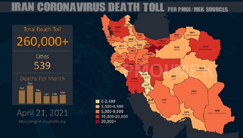 Infographic-PMOI-MEK reports over 260,000 coronavirus (COVID-19) deaths in Iran