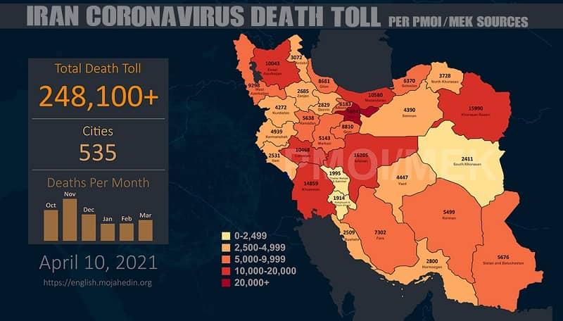 Infographic-PMOI-MEK reports over 248,100 coronavirus (COVID-19) deaths in Iran