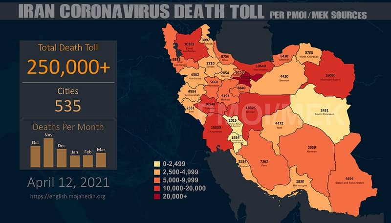 Statistik Infografis-PMOI-MEK pada 250.000 kematian akibat virus corona (COVID-19) di Iran